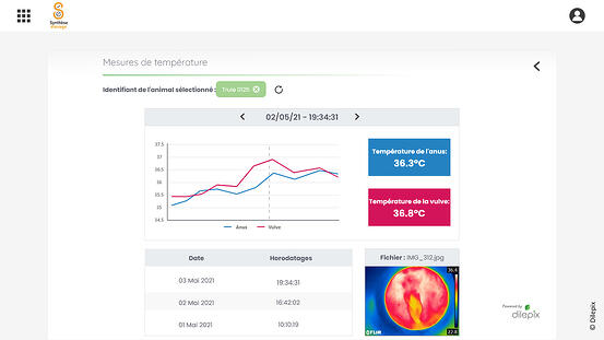 gwiz-suivi-mesures-température-dilepix